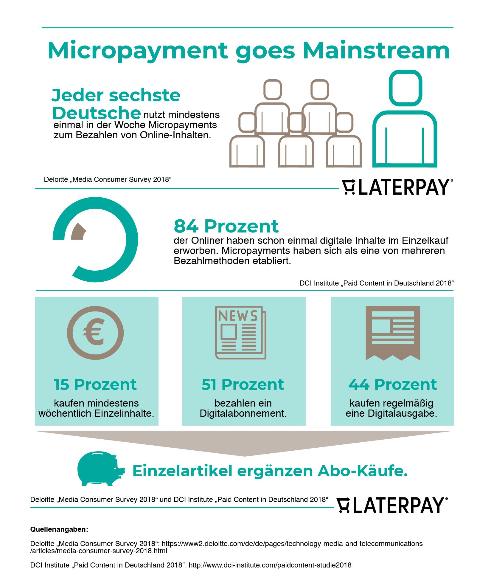 Micropayment_goes_Mainstream_Studiengrafik